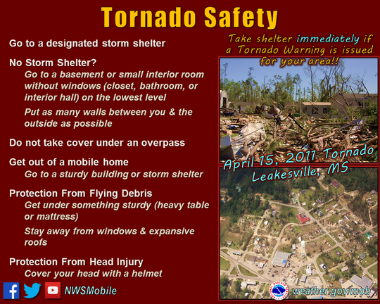 Tornado safety if a warning is issued.