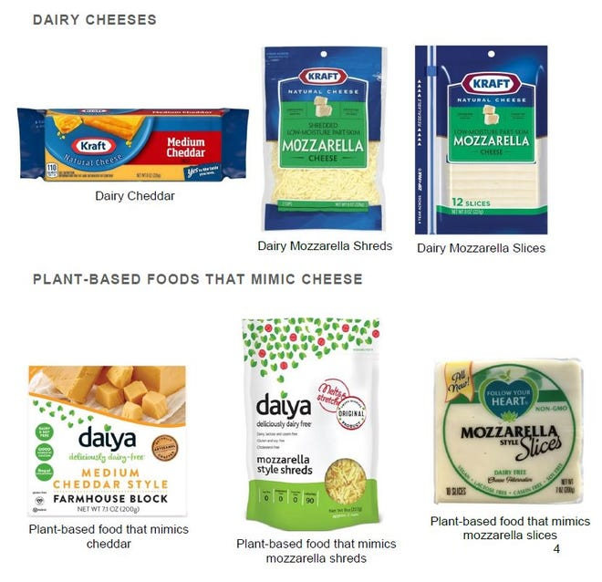 Results from a survey using dairy cheeses and plant-based foods that mimic cheese proves that mislabeling leads people to believe that the nutritional content of plant-based products is equivalent to that of dairy.
