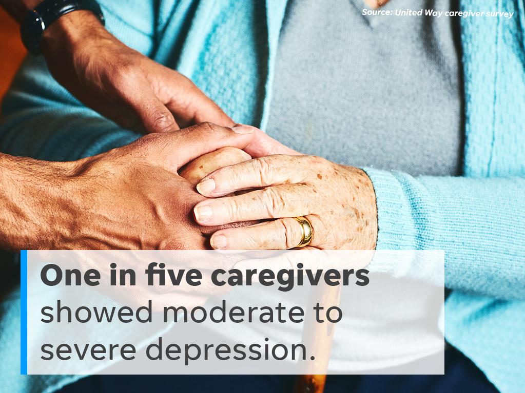 The mental impact of caregiving.