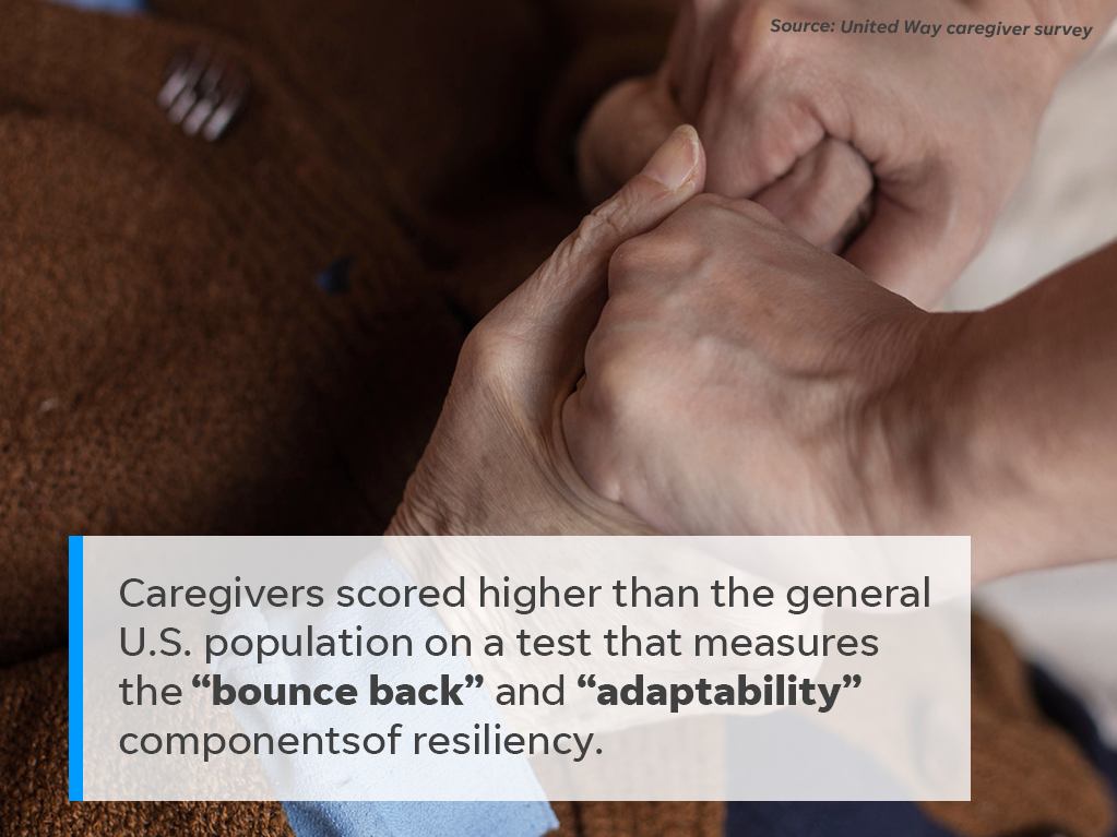 Caregivers and resiliency.