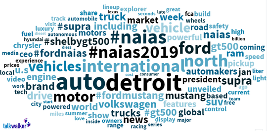 This word cloud shows which terms showed up most frequently in online mentions of the 2019 North American International Auto Show.