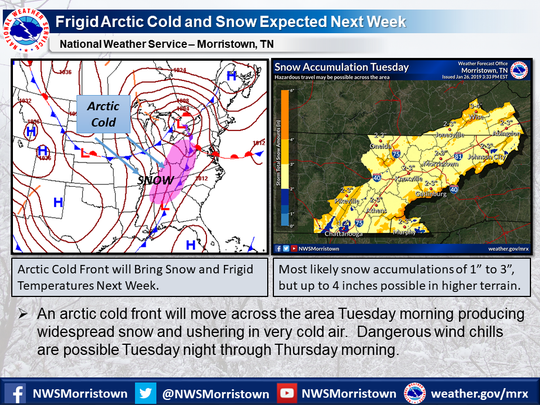 Forecasts from the National Weather Service in Morristown are predicting as much as 4 inches of snow for parts of East Tennessee on Tuesday.
