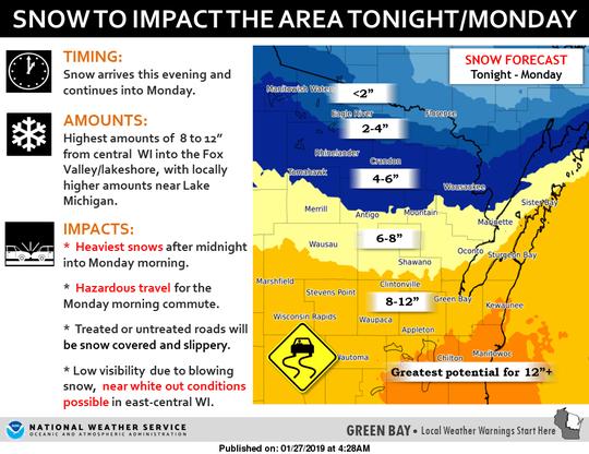 A major winter snowstorm will start tonight.