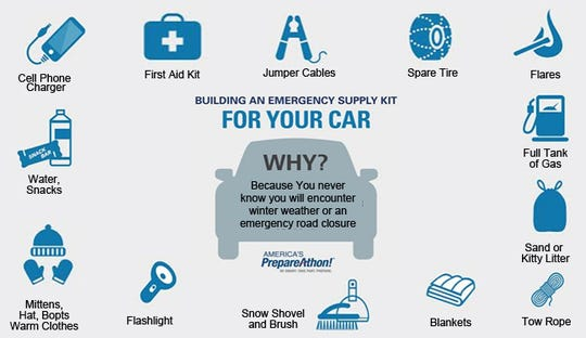 What to have in your car emergency kit.