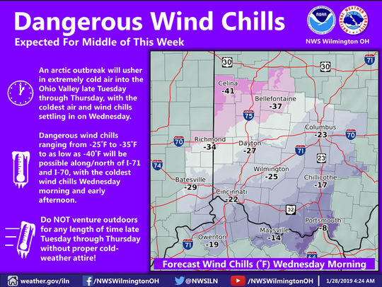 Sub-zero wind chills coming