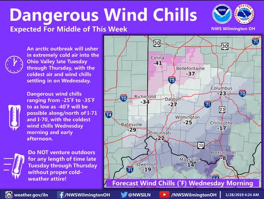 Sub-zero wind chills coming