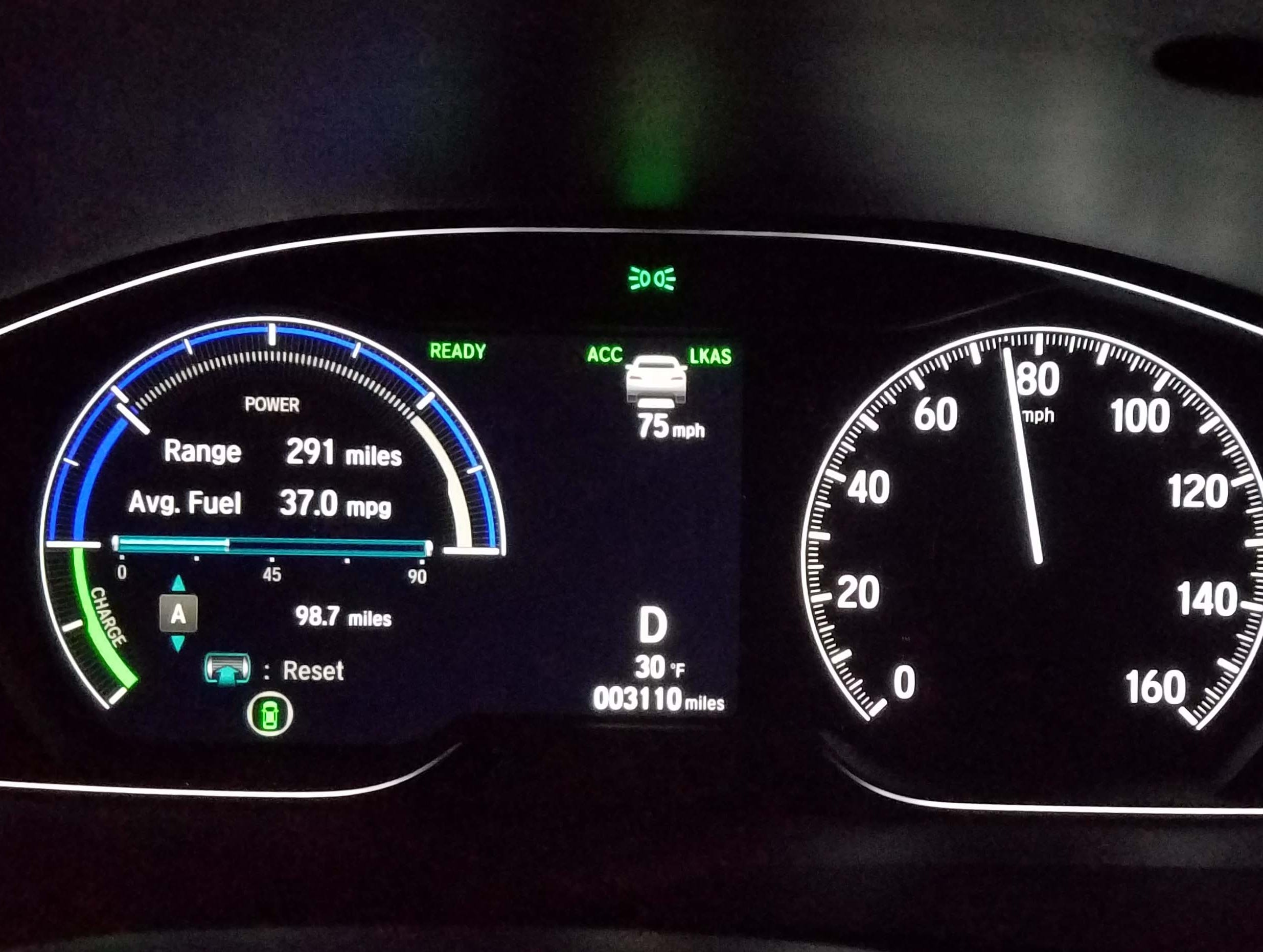 For under $30K the 2019 Honda Insight boasts a digital instrument display found on pricier luxury cars. The 37 mpg experienced by test driver Henry Payne of The Detroit News, however, was much less than the expected 48 mpg EPA figure.
