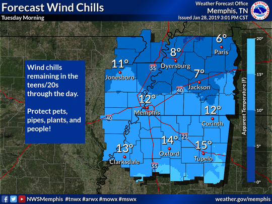 Windchill may cause temperatures to dip into single digits on Tuesday and Wednesday morning in West Tennessee, according to the National Weather Service.