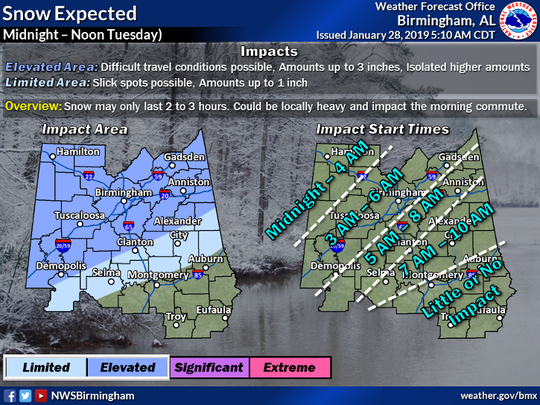 The National Weather Service snow predictions for central Alabama