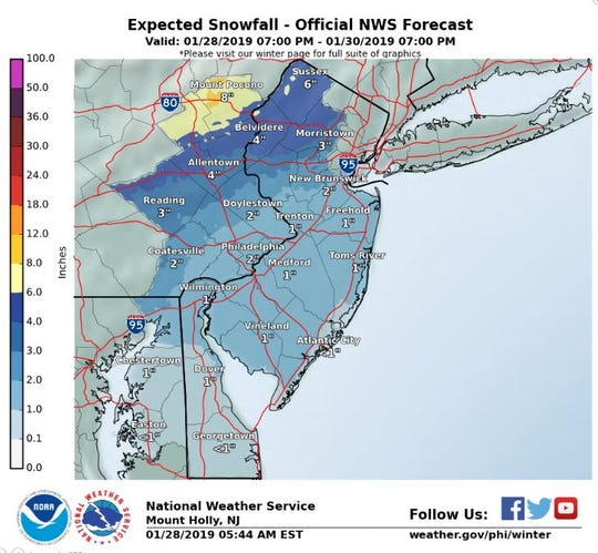 Delaware is not expected to see more than an inch of snow as a storm passes to the north of the state Monday and Tuesday.