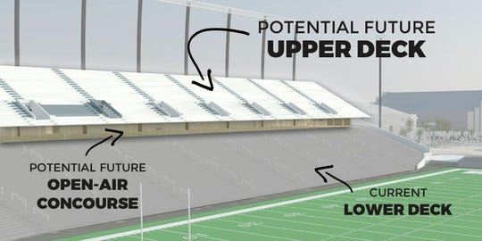 Renderings of Ross-Ade Stadium included in the survey