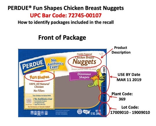Packaging for the Perdue chicken nuggets recalled in January 2019.