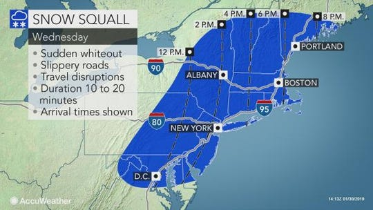 Snow squall possible Wednesday afternoon.