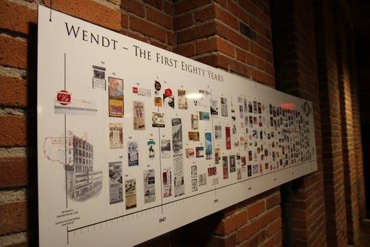 Timeline of Wendt's first 80 years displayed behind their break room