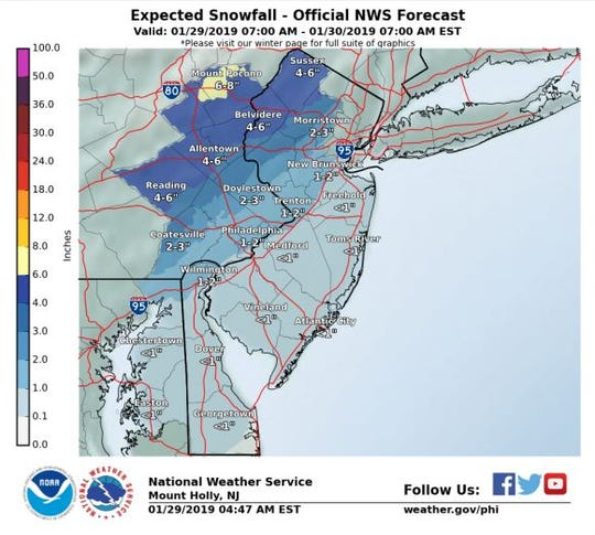 Snowfall this week for Delaware is expected to be minimal.