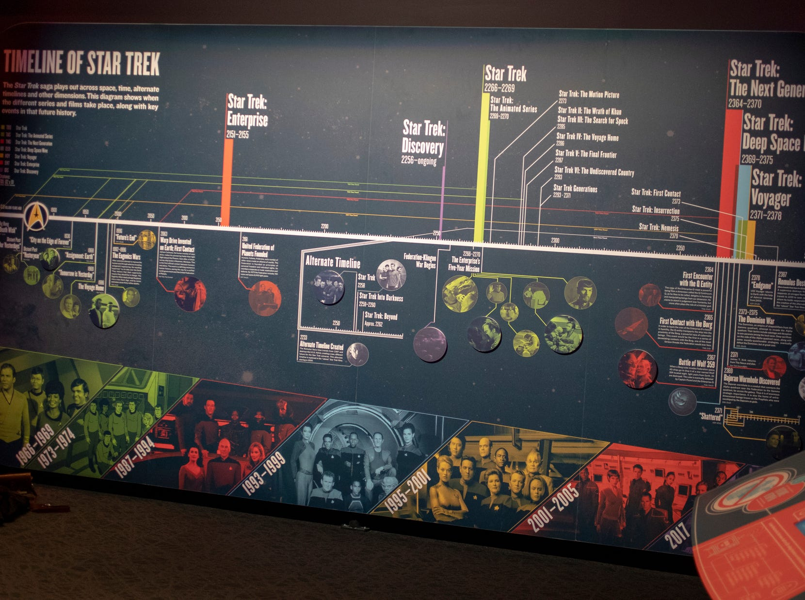 """A timeline of the Star Trek universe is seen at The Children's Museum of Indianapolis, Wednesday, Jan. 23, 2019. The """"Star Trek: Exploring New Worlds"""" exhibit is made up of set pieces, ship models and outfits used during various Star Trek shows and movies and is on display at the museum from Feb. 2 through April 7, 2019."""