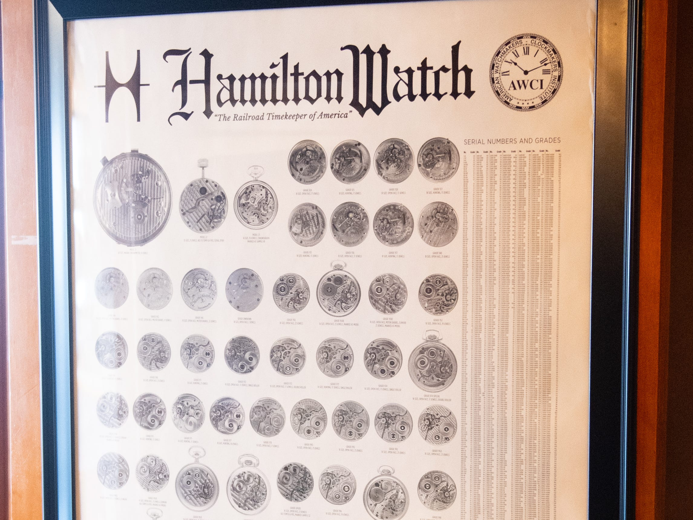 Ronald Botterbusch's favorite watch company is Hamilton. He framed a poster with every different type of watch they've ever made, January 30, 2019.