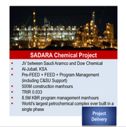 An image of a joint venture petrochemical complex owned by Dow and the Kingdom of Saudi Arabia.