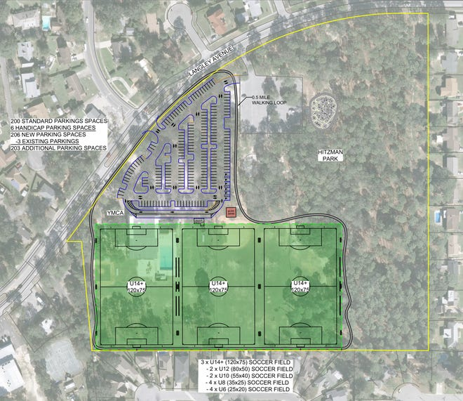 City of Pensacola officials are negotiating a land swap with the YMCA of Northwest Florida to expand Hitzman Park and build three regulation size soccer fields there.
