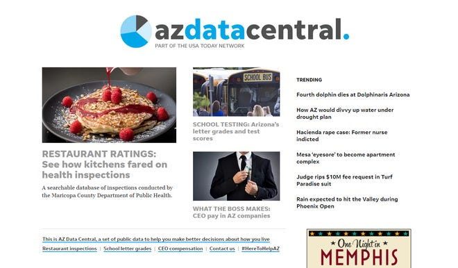 AZ Data Central, information to make better decisions about how you live.