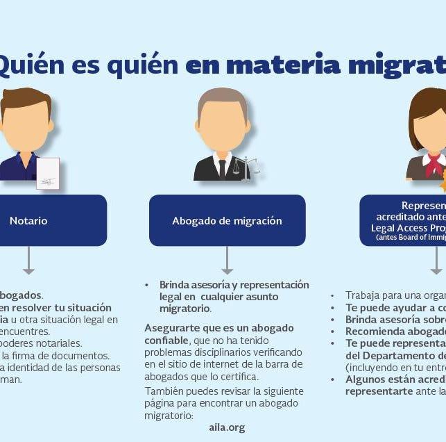 ¿Cómo evitar estafas relacionadas con trámites migratorios?