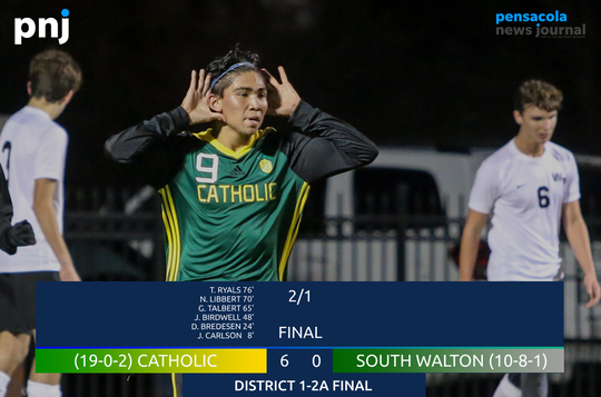 Catholic defeated South Walton 6-0 to claim the District 1-2A title on Feb. 1, 2019.