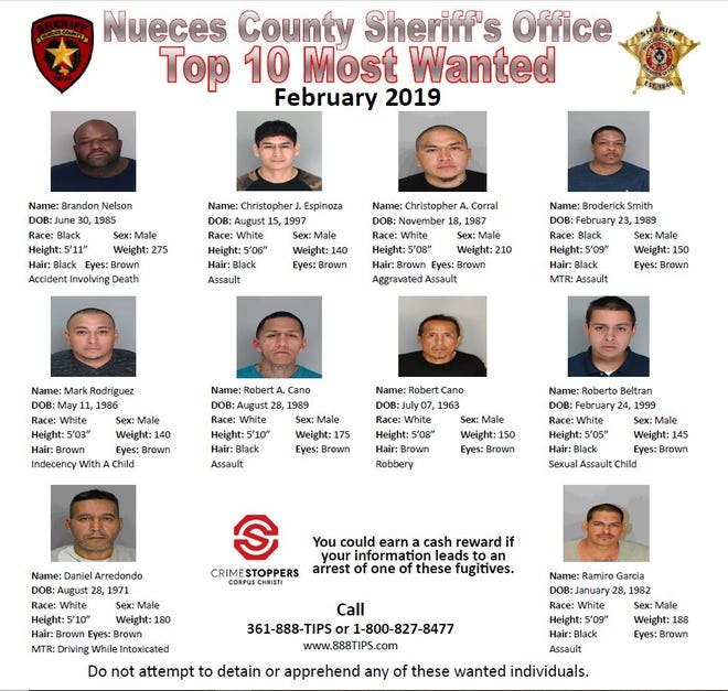 February 2019 Most wanted