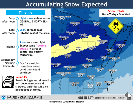 Snow total estimates from the National Weather Service in Ashwaubenon, as of Tuesday at noon.