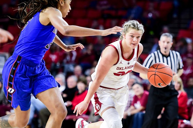 Oklahoma freshman Tatum Veitenheimer is averaging 5.5 points and 3.3 assists for the Sooners this season.