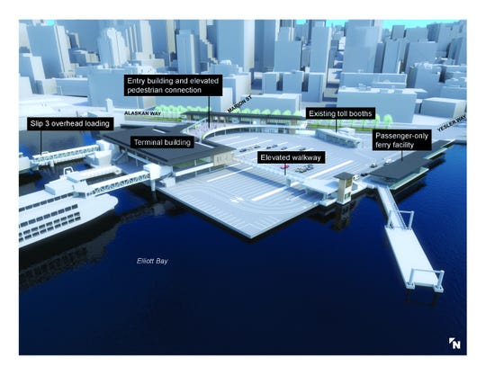 This rendering shows how the new ferry terminal at Colman Dock will look when construction is finished.