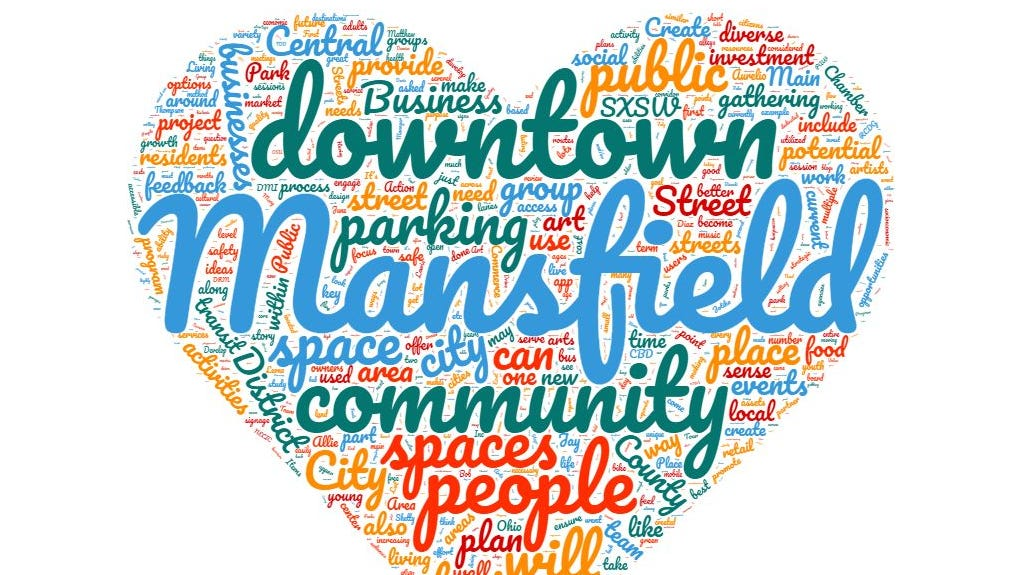 The logo for the 'Mansfield Rising' economic development plan.