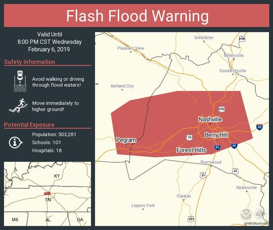The National Weather Service issued a flash flood warning Wednesday evening for the Nashville area.