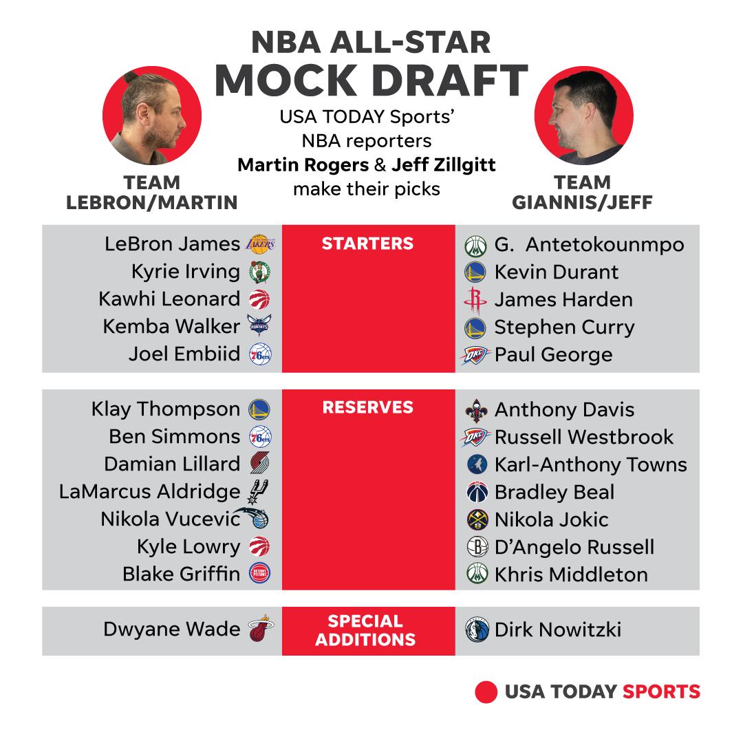 2019 NBA All-Star Game mock draft: 'LeBron' and 'Giannis