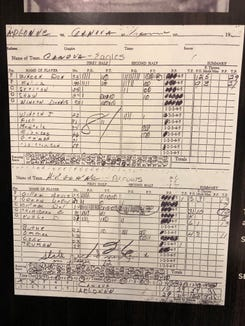 The scoresheet from Argonne's game against Canova on Feb. 10, 1953 shows Delbert Gillam with a state-record 72 points. The Arrows won the game 126-81.