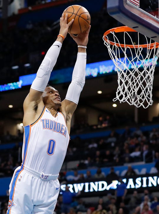 Russell Westbrook dunks against the Grizzlies.