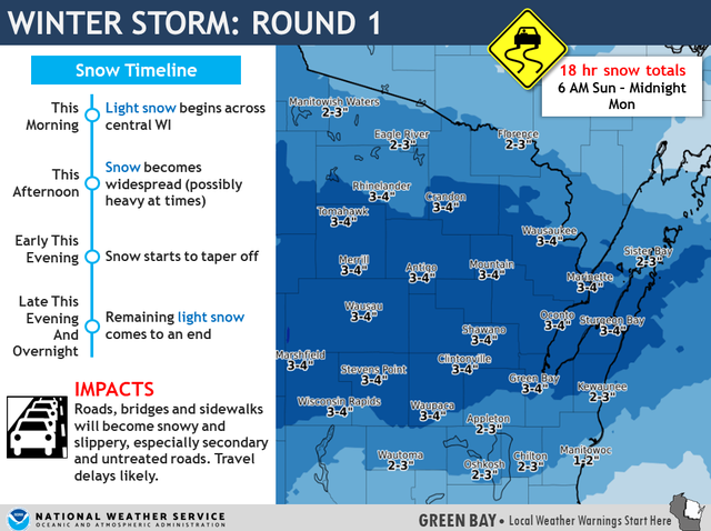 Winter Storm Warning Bring It On Says >> Wisconsin Weather Winter Storms To Bring More Snow Hazardous Travel