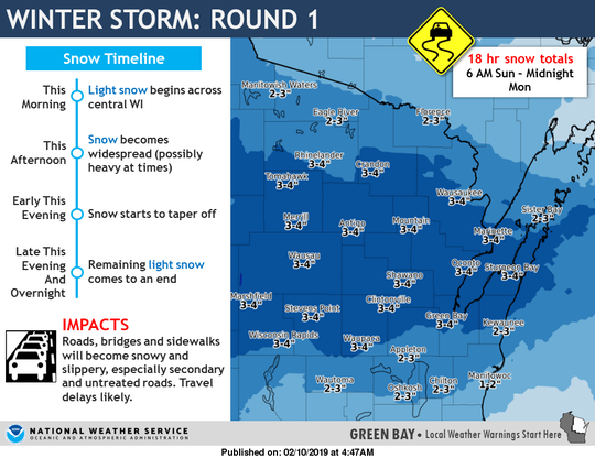 Another winter storm is expected to hit Wisconsin Sunday.