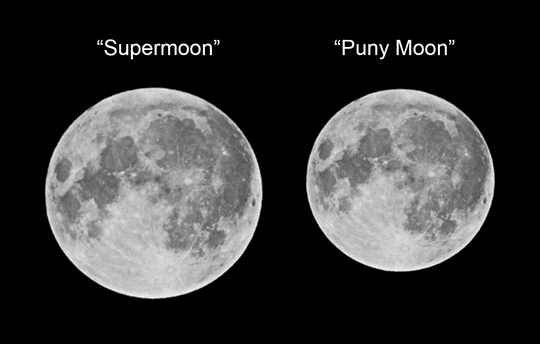 The supermoon vs. the puny moon.