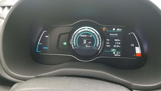The 2019 Hyundai Kona EV's range dropped quickly in Detroit's 20-degree weather.