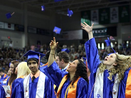 In Cape Coral, 35 percent of residents are high school graduates and over 54 percent have some college or college degrees.