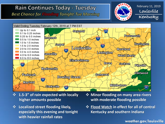 Heavy rain is expected this week in the Louisville area.