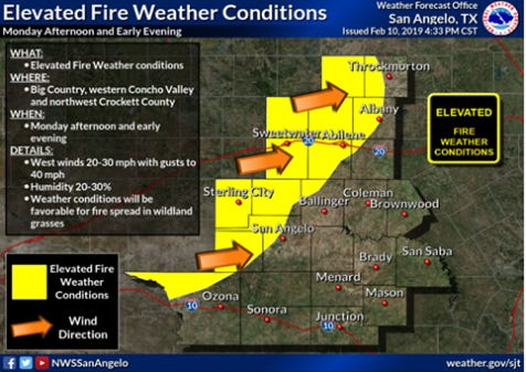 Elevated fire-weather conditions are heading to the Concho Valley on Monday, Feb. 11, 2019.
