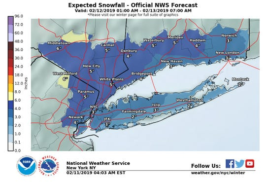 About 5 inches of snow is expected to hit the Lower Hudson Valley on Tuesday.