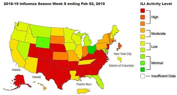 Influenza activity level report