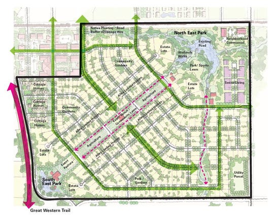 The proposed Middlebrook development calls for around 700 homes, townhomes, condos and apartments. A large greenway area runs through this large neighborhood, connecting to the Great Western Trail. It has room for gardens, parks and a community event venue. Homes with front porches and garages in alleys face tree-lined sidewalks. The residential mix includes senior living and estate and cottage homes.