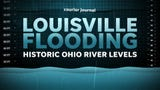 Here are the top ten floods in Louisville history as measured at the McAlpine Upper Dam.