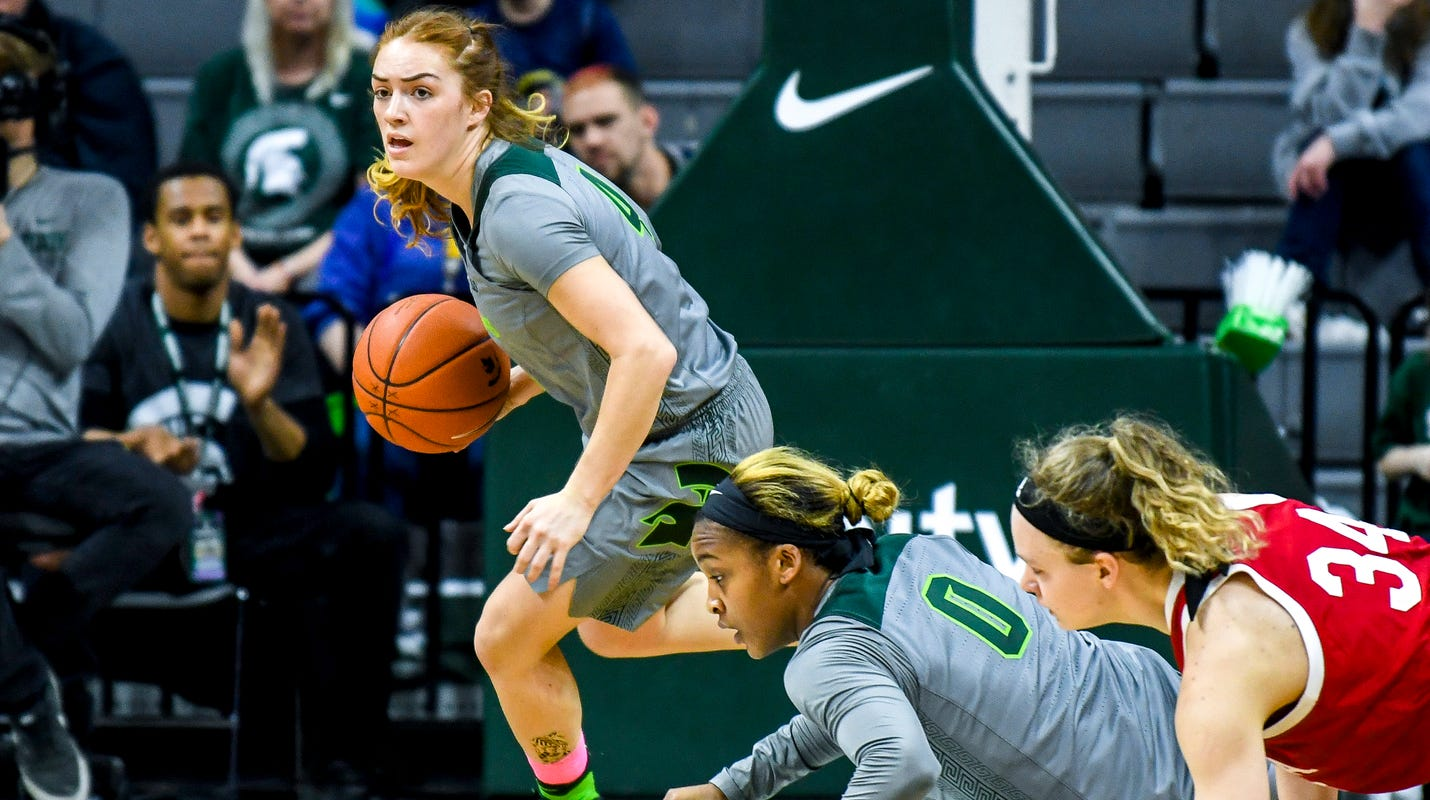 Michigan State Women S Basketball Player By Player Breakdown