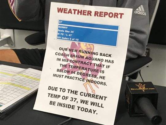 ASU football coach Herm Edwards claimed Tuesday that the Sun Devils practiced indoors because of a weather clause in new running backs coach Shaun Aguano's contract.