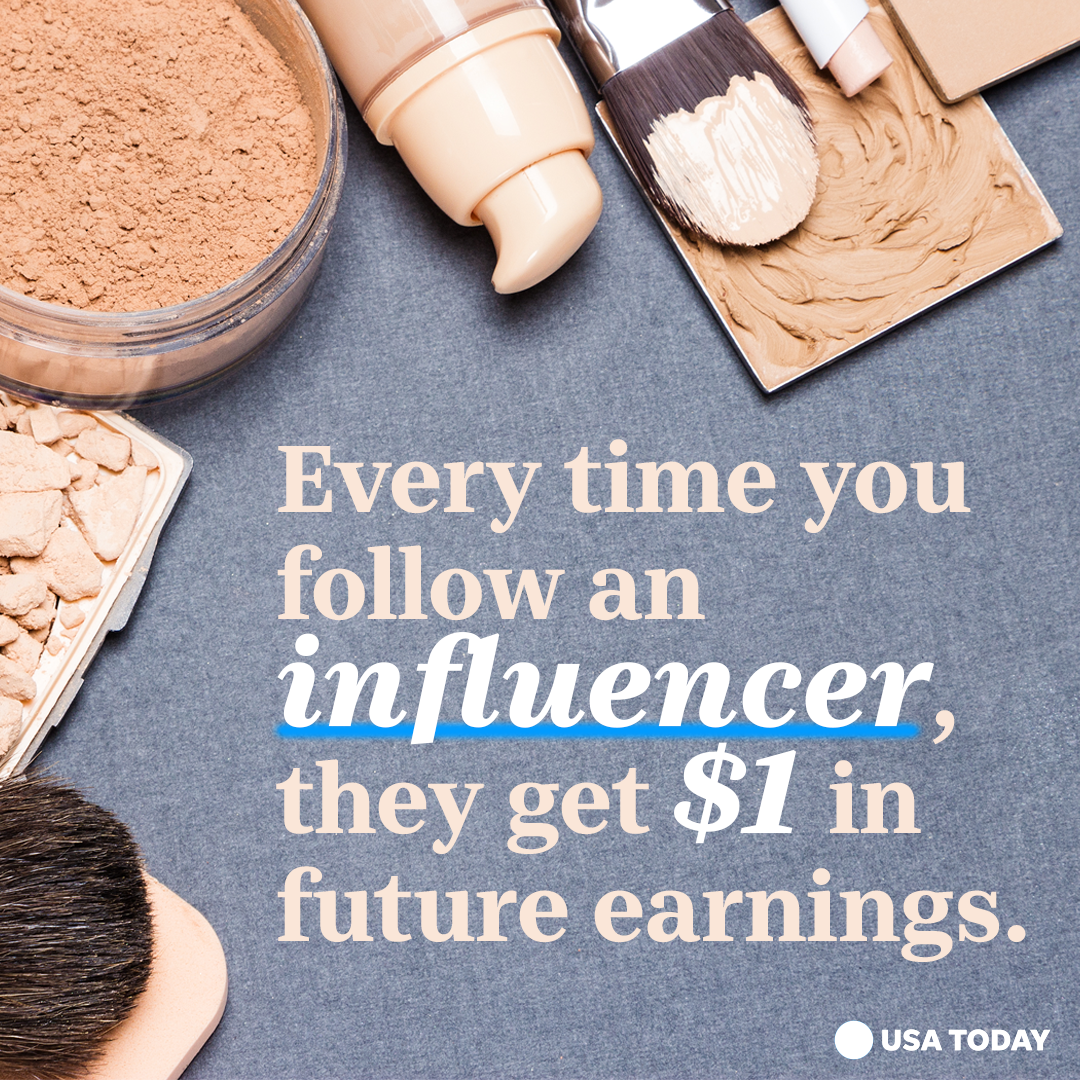 f82bd3146472 Instagram influencer rates and rich YouTubers  How they make money