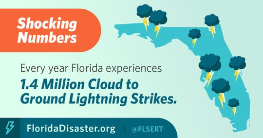 Lightning in Florida.